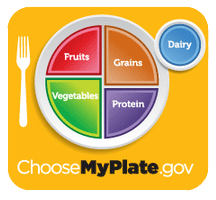 Food politics by marion nestle » search results » myplate.