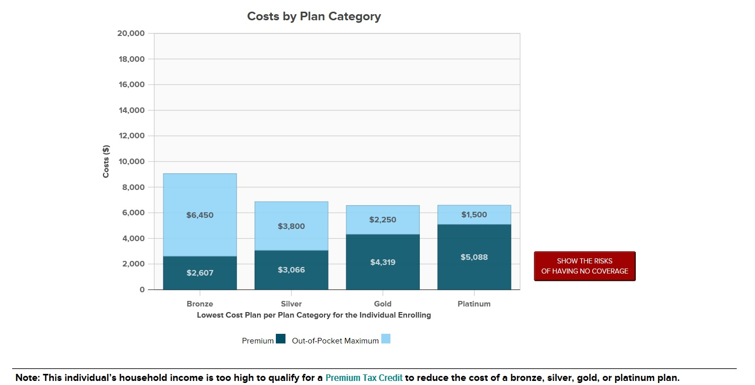 cost plan Back-to-school deal: students and teachers save over 60% on our most popular plan get the creative cloud all apps plan for only us$1999/mo the first year, and us$2999/mo after that — regularly us$5299/mo.